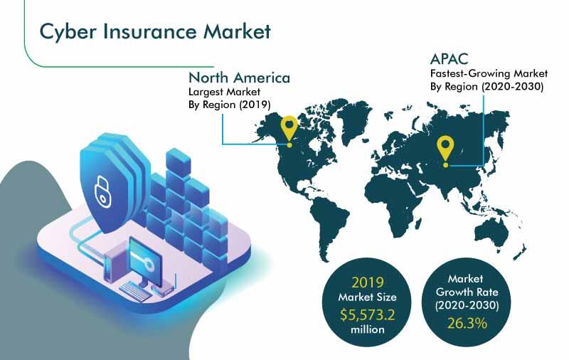 Cyber-Insurance-Market